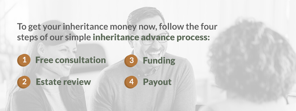 four steps to get inheritance early